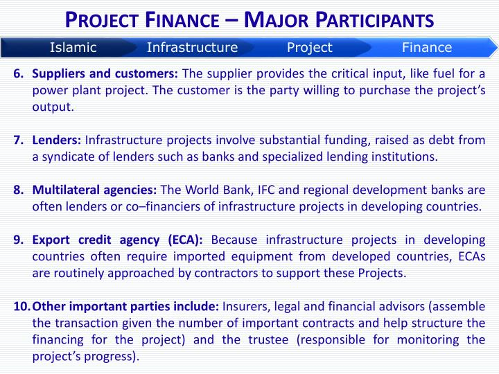 Project Finance – Major Participants