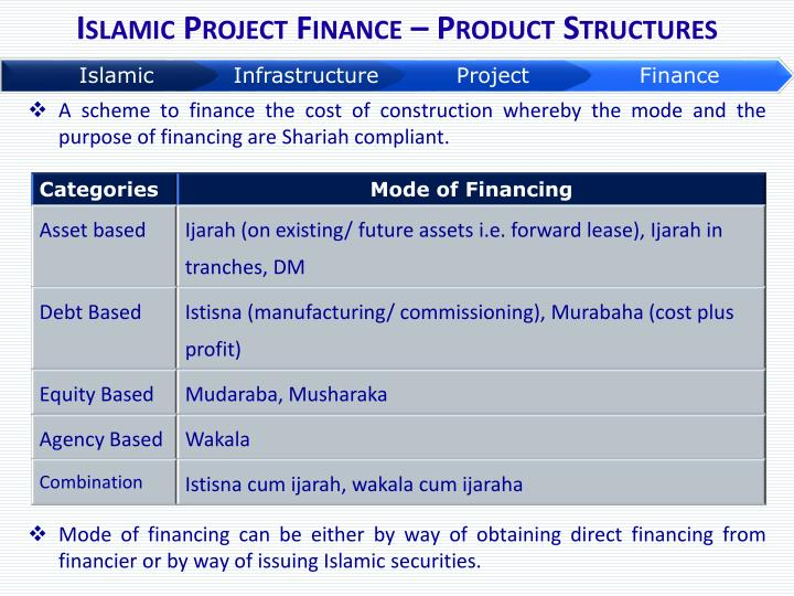 A scheme to finance the cost of construction whereby the mode and the purpose of financing are