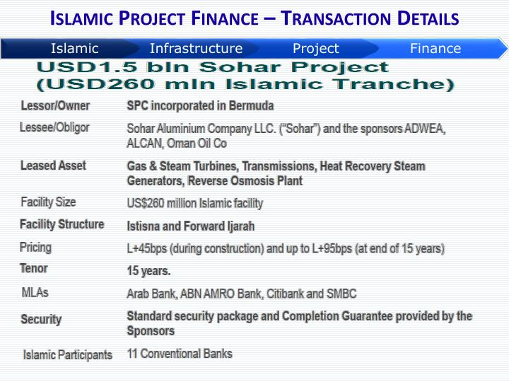 Islamic Project Finance – Transaction Details