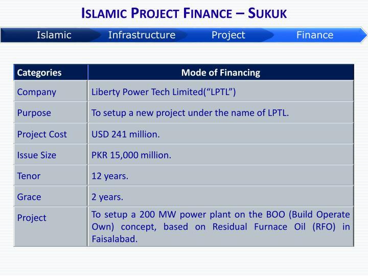 Islamic Project Finance –