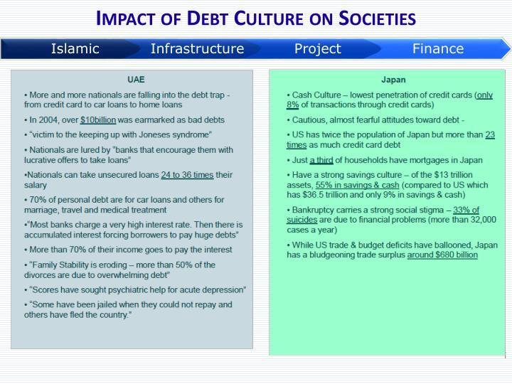 Impact of Debt Culture on Societies