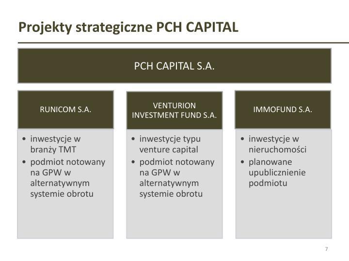 Projekty strategiczne PCH CAPITAL