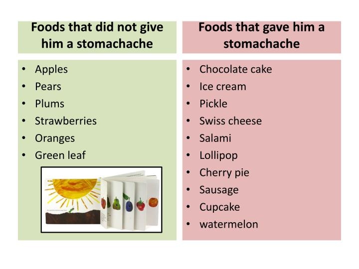 Foods that did not give him a stomachache