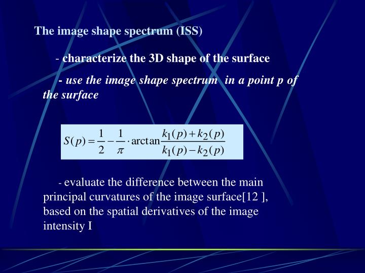 The image shape spectrum (ISS)