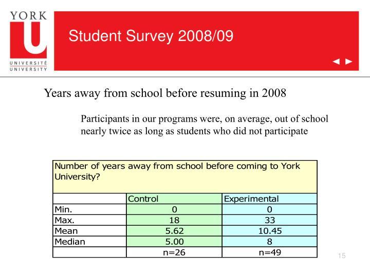 Student Survey 2008/09