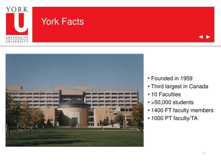 York Facts