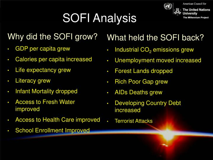 SOFI Analysis
