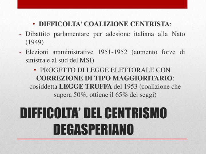 DIFFICOLTA' COALIZIONE CENTRISTA