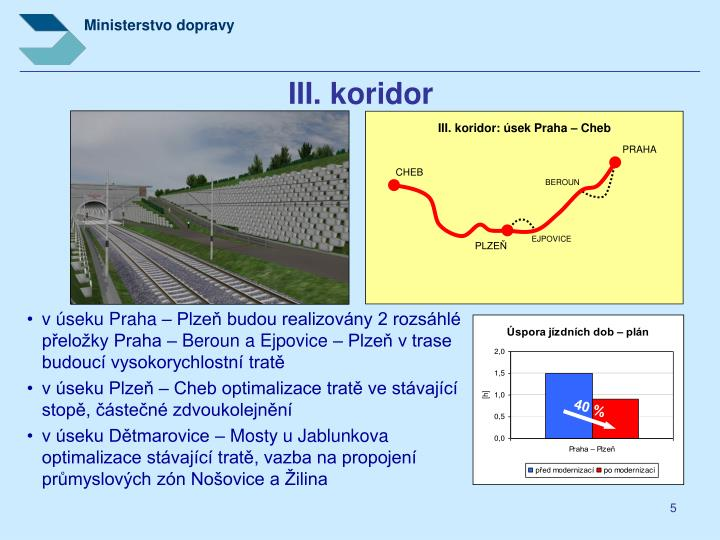 III. koridor: úsek Praha – Cheb