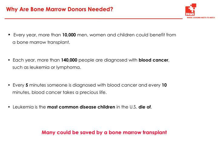 Why Are Bone Marrow Donors Needed?