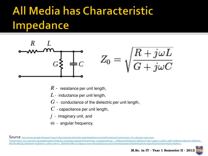 All Media has Characteristic Impedance
