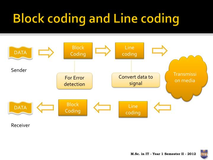 Block coding and Line coding