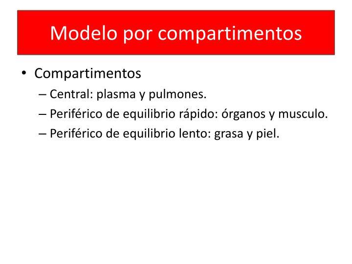 Modelo por compartimentos