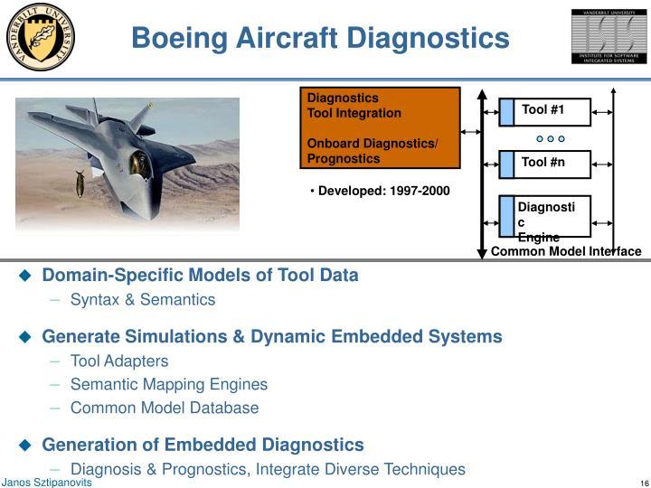 Boeing Aircraft Diagnostics