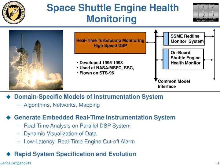 Space Shuttle Engine Health Monitoring