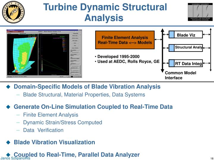 Turbine Dynamic Structural Analysis