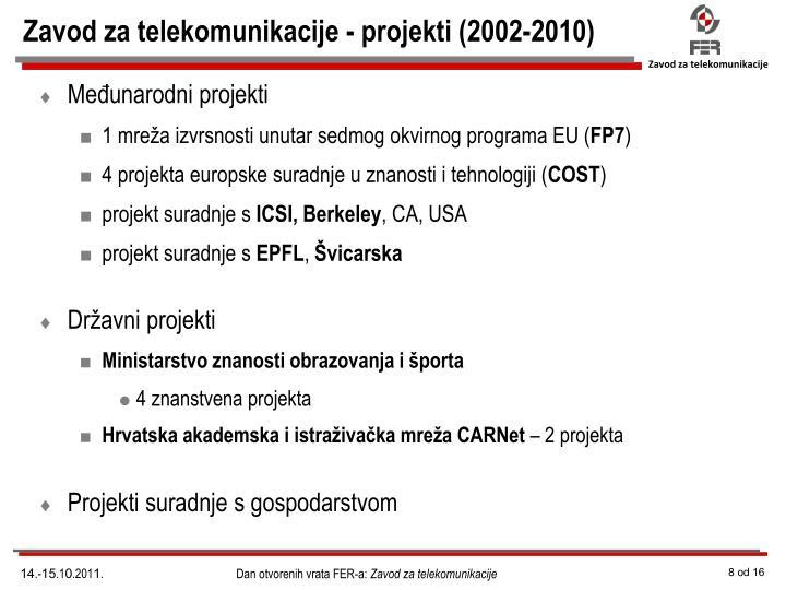 Zavod za telekomunikacije - projekti (2002-2010)