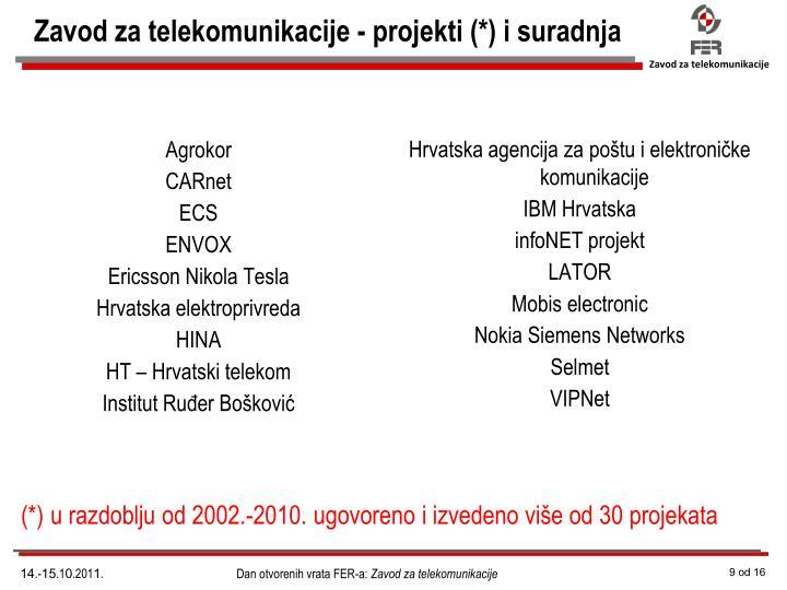 Zavod za telekomunikacije - projekti (*) i suradnja