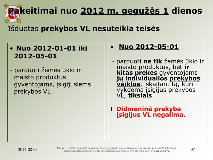 Nuo 2012-01-01 iki 2012-05-01