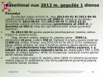 pakeitimai nuo 2012 m gegu s 1 dienos3
