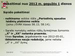 pakeitimai nuo 2012 m gegu s 1 dienos4