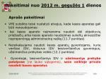 pakeitimai nuo 2012 m gegu s 1 dienos6
