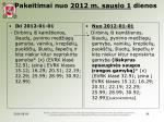 pakeitimai nuo 2012 m sausio 1 dienos10