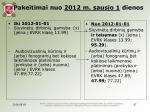 pakeitimai nuo 2012 m sausio 1 dienos9