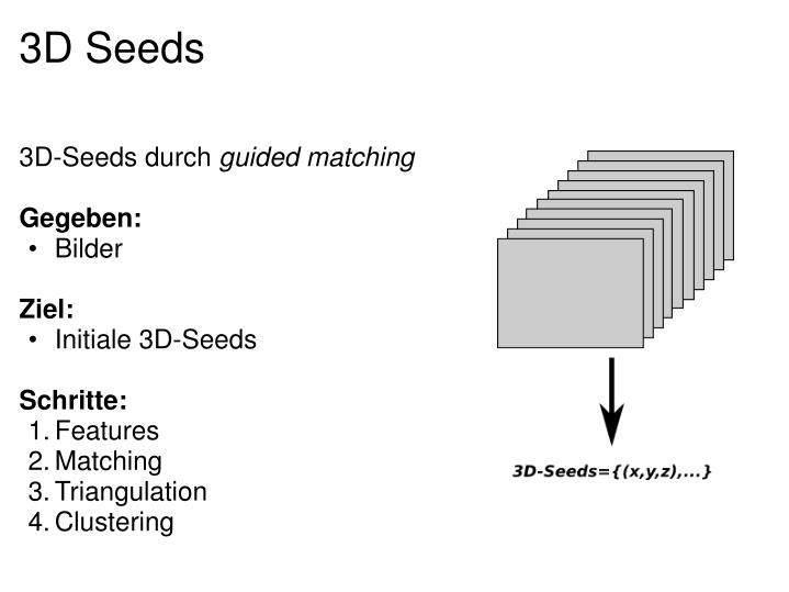 3D Seeds