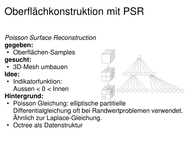 Oberflächkonstruktionmit PSR
