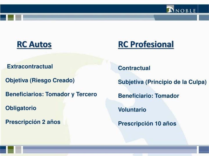 RC Autos