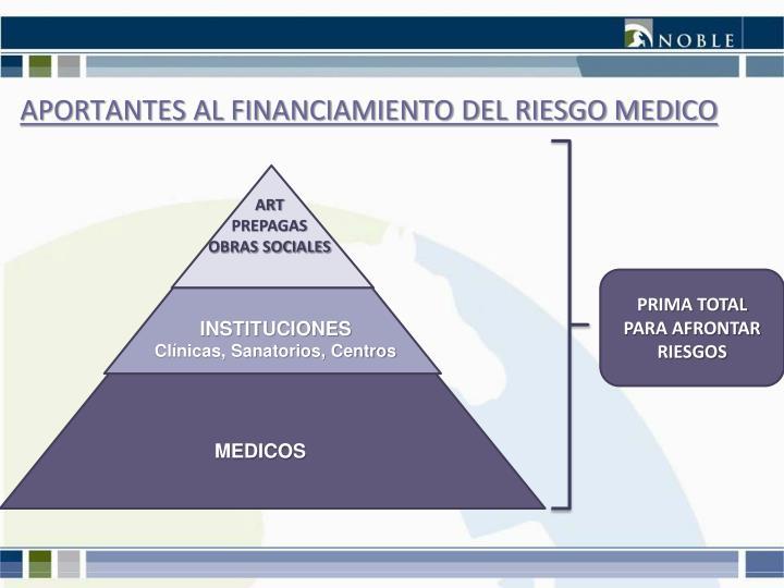 APORTANTES AL FINANCIAMIENTO DEL RIESGO MEDICO