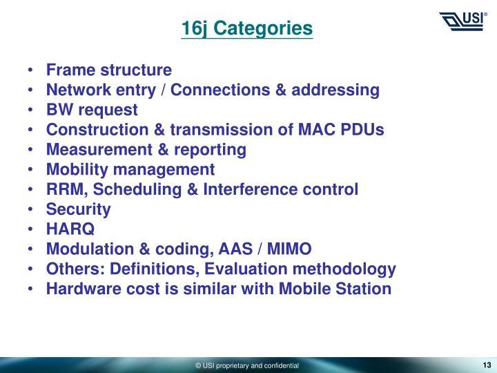 16j Categories