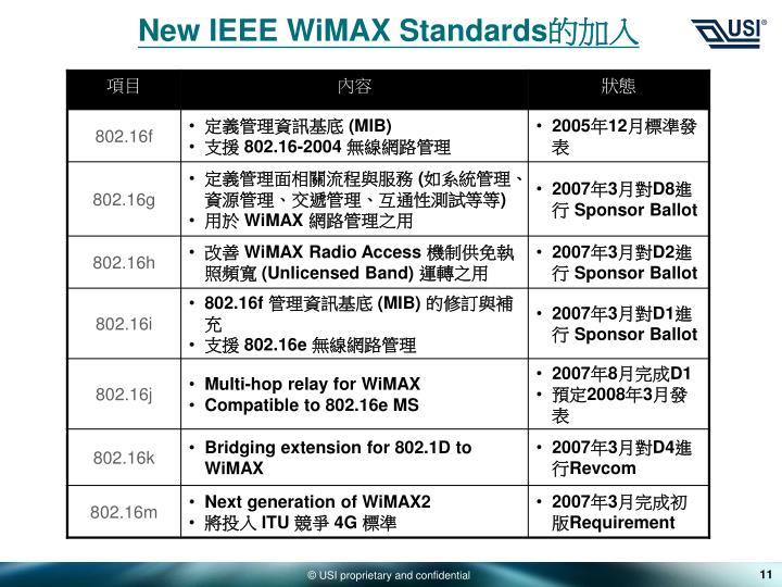 New IEEE WiMAX Standards