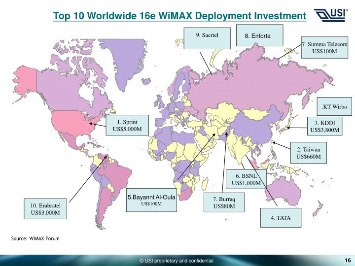 Top 10 Worldwide 16e WiMAX Deployment Investment