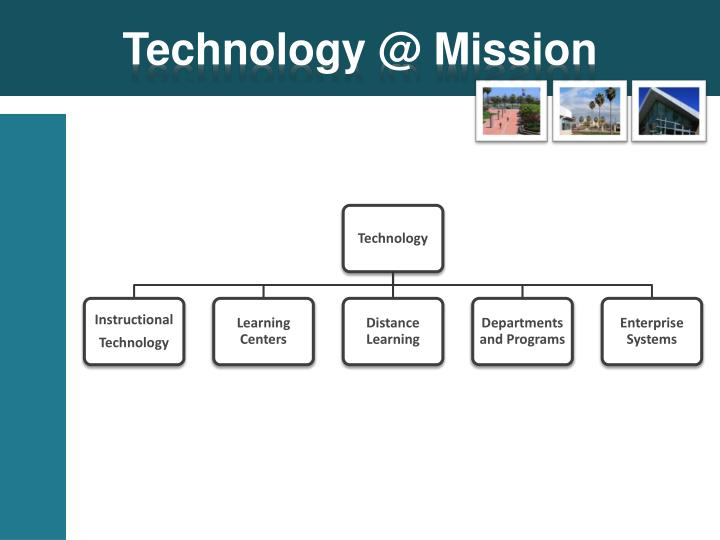 Technology @ Mission