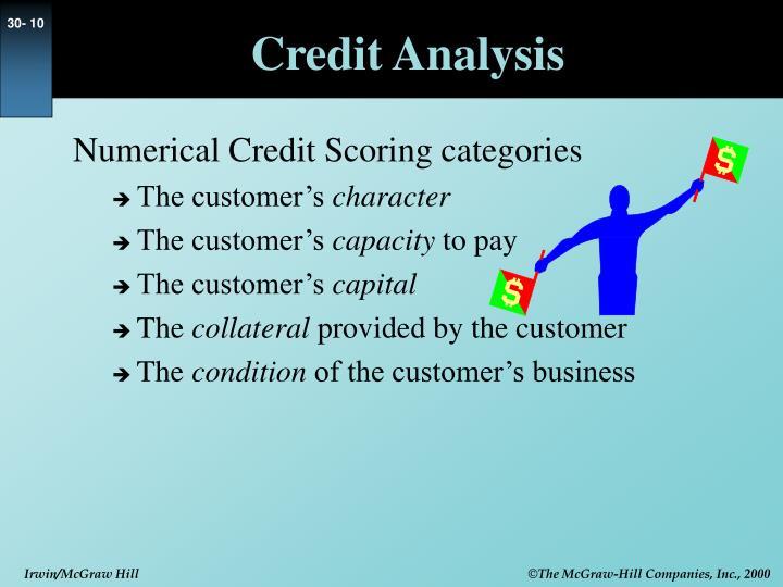 Credit Analysis