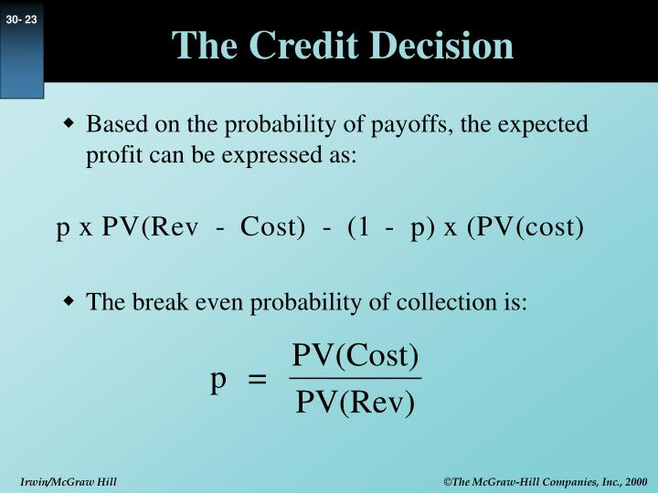 The Credit Decision