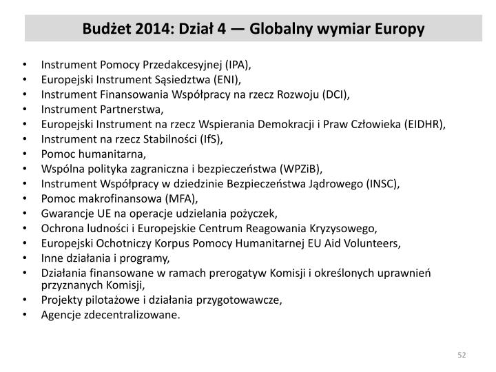 Budżet 2014: Dział 4 — Globalny wymiar Europy