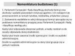 nomenklatura bud etowa 1
