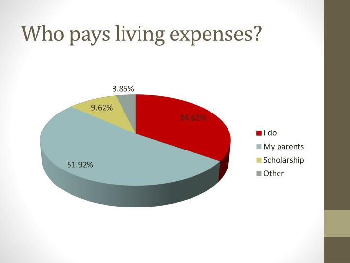 Who pays living expenses?