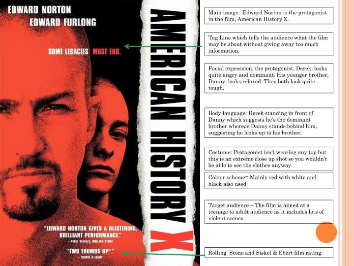 Main image:  Edward Norton is the protagonist in the film, American History X.