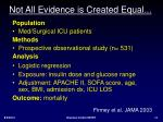 not all evidence is created equal