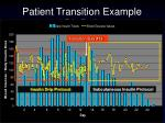 patient transition example tube feeds