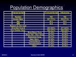 population demographics