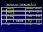 population demographics1