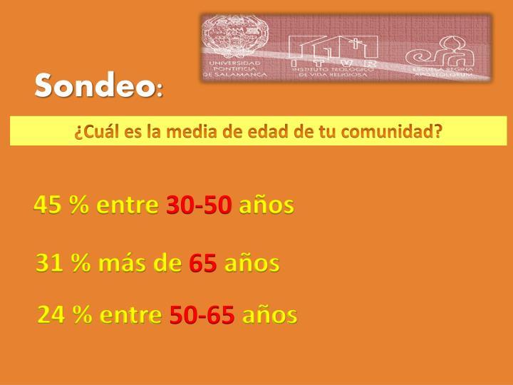 Sondeo: