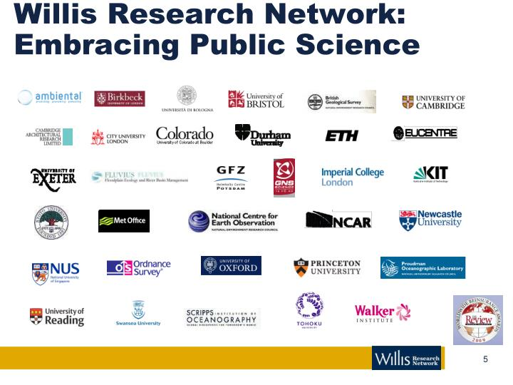 Willis Research Network: Embracing Public Science