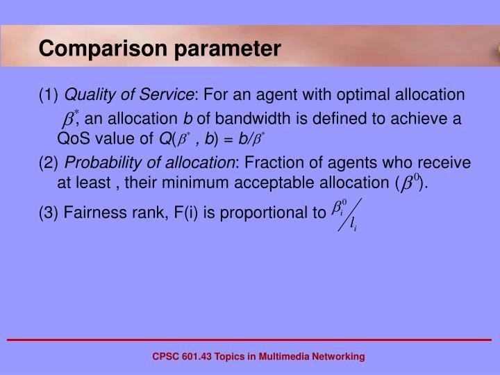 Comparison parameter