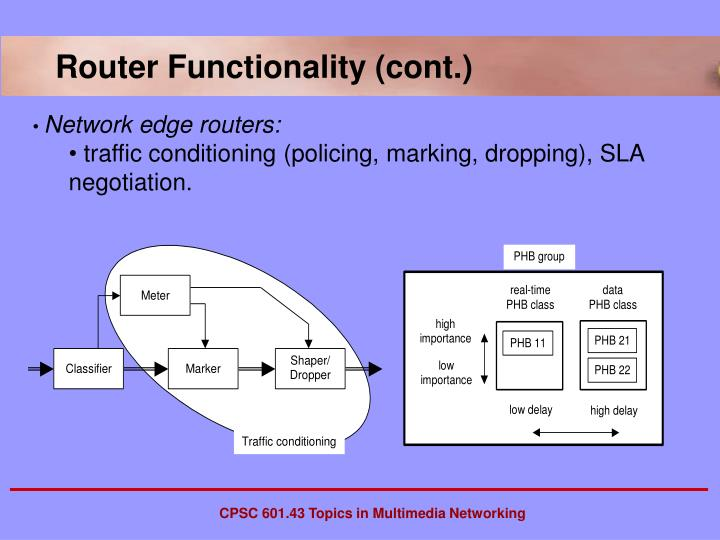 Router Functionality (cont.)